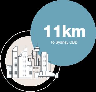 11km to Sydney CBD