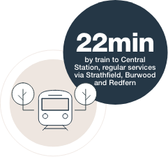 22min by train to Central Station, regular services via Strathfield, Burwood and Redfern