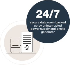 24/7 secure data room backed up by uninterrupted power supply and onsite generator