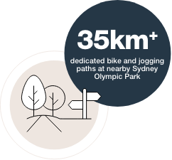 35km+ dedicated bike and jogging paths at nearby Sydney Olympic Park