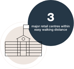 3 major retail centres within easy walking distance