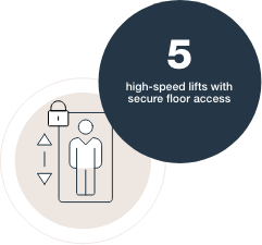 5 high-speed lifts with secure floor access