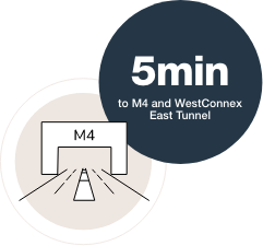 5min to M4 and WestConnex  East Tunnel